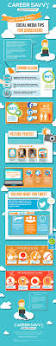 24 best grad gift ideas images on pinterest grad gifts