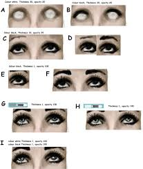 how to draw faces eyes nose lips etc in 7 steps