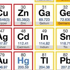 periodic table large size giant periodic table poster periodic table shop