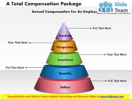 a total compensation package powerpoint presentation slide