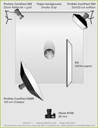 studio lighting setup diagram for a simple one light portrait