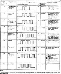 mitsubishi pickup mighty max how do i get read ecu codes on a 1990 mitsubishi mighty max