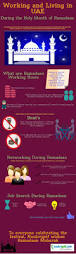Naukri Employer Infographic Working And Living In Uae During The Holy Month Of Ramdan