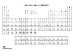 printable periodic table for 6th grade periodic table 6th grade fresh free printable periodic table elements