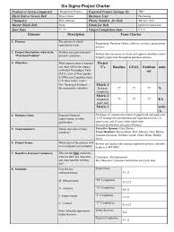 Six Sigma Project Charter Template Excel Six Sigma Project Charter Template 2 Free Templates In Pdf Word
