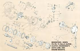 vespa clutch p125x jpg