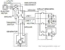 100 amp sub panel help u2013 electrical u2013 diy chatroom home