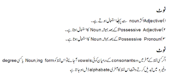 adjective definition and examples in urdu free learning english