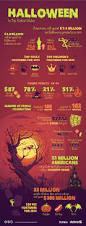 spirit halloween spiderman the numbers behind halloween in the united states infographic