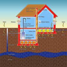 Radon Mitigation Cost Estimates by Radon Mitigation 101 Testing Abatement Techniques And Costs
