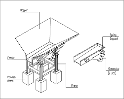 usha lexus wiki unit pengumpan feeding vibratory feeder jual stone crusher