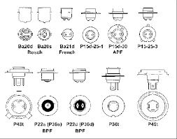 different light bulb bases bulb base information