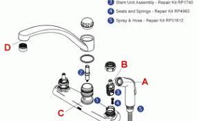 fix a leaking kitchen faucet repair kitchen faucet easyrecipes us