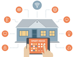Home Network Design Software How To Building A Smart Home Iot Network Intro