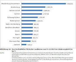 fl che deutschland haushaltssteuerung de weblog kommunalstrukturen in