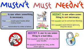 grammar modal verbs
