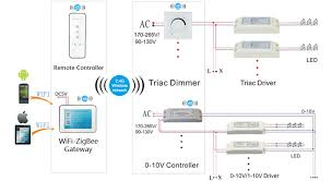 zigbee wireless controlling led tri proof lihgt pc housing 600mm