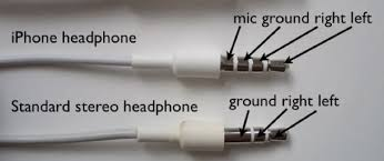 can i use non apple headphones with an iphone ask different