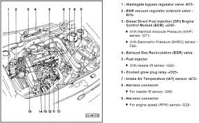 diagram vw golf engine wiring diagrams instruction