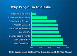 Alaska travel visas images Cruise tips for alaska jpg