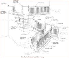 Stair Floor Plan Autocad Stairs Floor Plan Stairs Pinned By Www Modlar Com