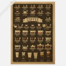 aliexpress com buy 38 ways to make perfect coffee wall poster