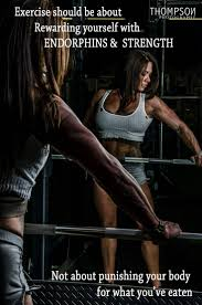 Physiology Videos Female Form Strongisbeautiful Motivation Womenlift2 Fitlife