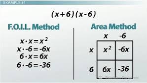 multiplying binomials using foil u0026 the area method practice