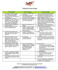 Wedding Resume Sample by Sample Event Timeline Thank You Gss Asks An Expert Wedding Day