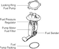 2002 hyundai sonata fuel filter repair guides gasoline fuel injection system fuel