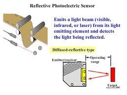 sick photo eye wiring diagram efcaviation com