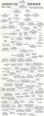 Wessex England Map by Best 20 British History Ideas On Pinterest Kings Education