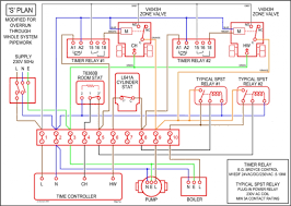 central heating wiring diagram s plan plus s plan heating system