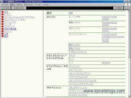 nissan primera p12 06 2003 repair manual cars repair manuals