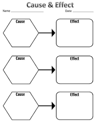 graphics for cause and effect essay graphics www graphicsbuzz com