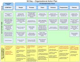 90 day plan template 30 60 90 day sales plan sample word template