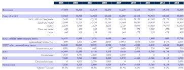Excel Template For Financial Analysis Financial Ratio Analysis Free Excel Template The Of