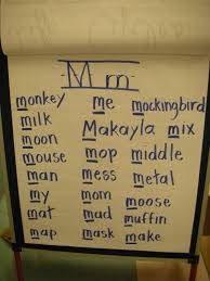four letter words starting with m format