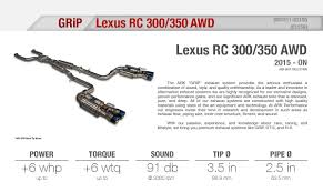 lexus rc 300 vs rc 350 ark grip lexus rc 300 350 awd 15