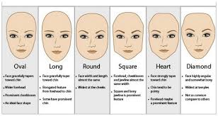 head shape with haircut see what hairstyle is the best for you according to your face