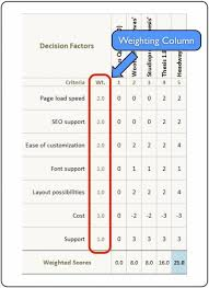 Decision Tree Excel Template Analysis Paralysis Use Excel As A Tool To Rapid Decisions