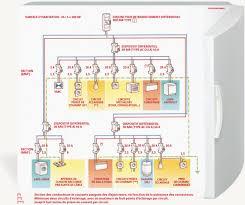 schema electrique cuisine fiche savoir tableau électrique le principal et le secondaire