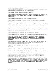 21 hvac design manual