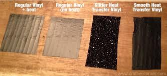 best early black friday deals on htv vinyl adding htv to wood how u0026 why craft e corner blog