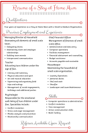 Maintenance Resume Examples Resume Of A Stay At Home Mum 2 Great Ideas Pinterest Job