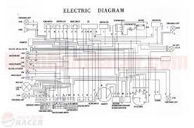quad wiring diagram buyang atv wiring diagram wiring diagram for