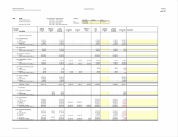 Remodel Cost Spreadsheet Free Estimate Forms Landscape Bid Templates Template For Home