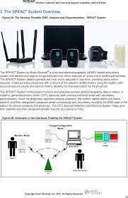 spc15 brain sentinel gtc seizure detection and warning system user