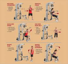 workout char template workout schedule template u2013 10 free word