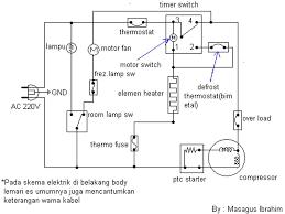 100 wiring diagram listrik rumah listrik rumah penghemat